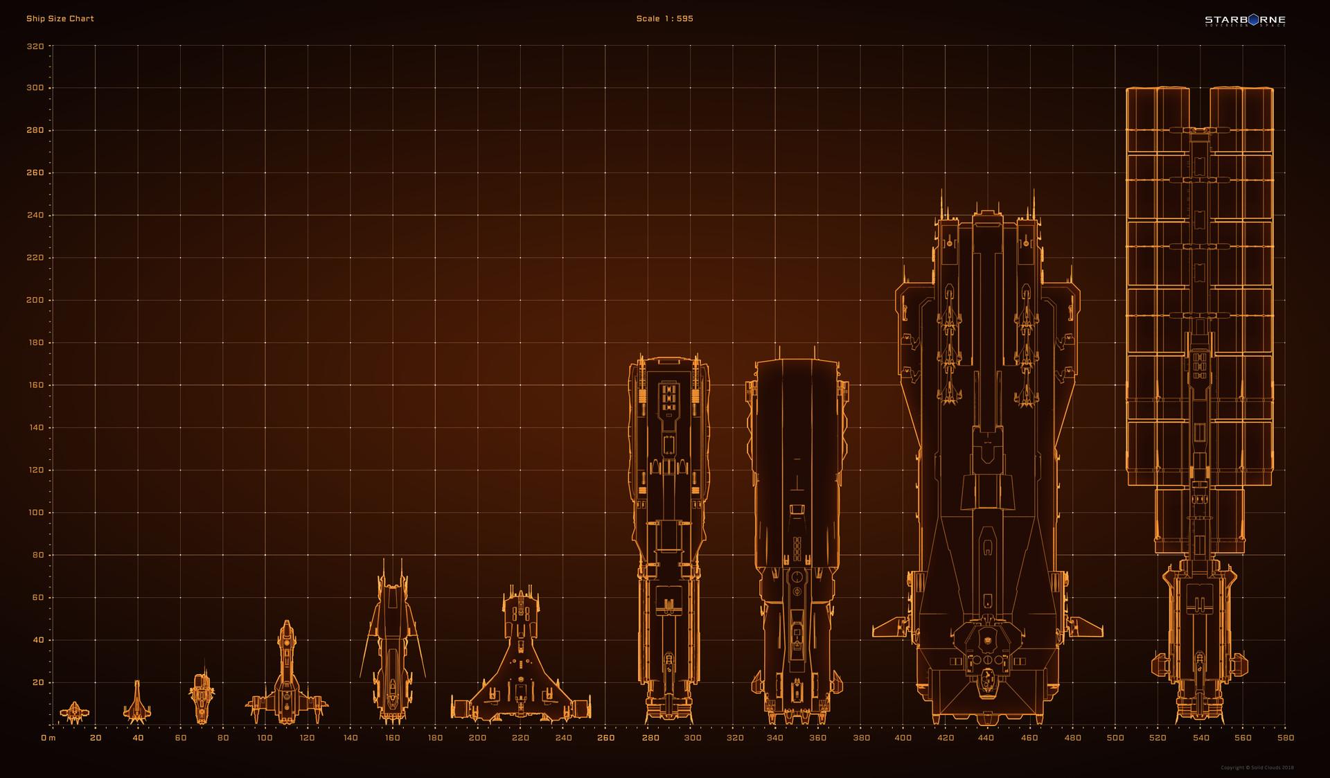 Asgeir jon asgeirsson ship scale