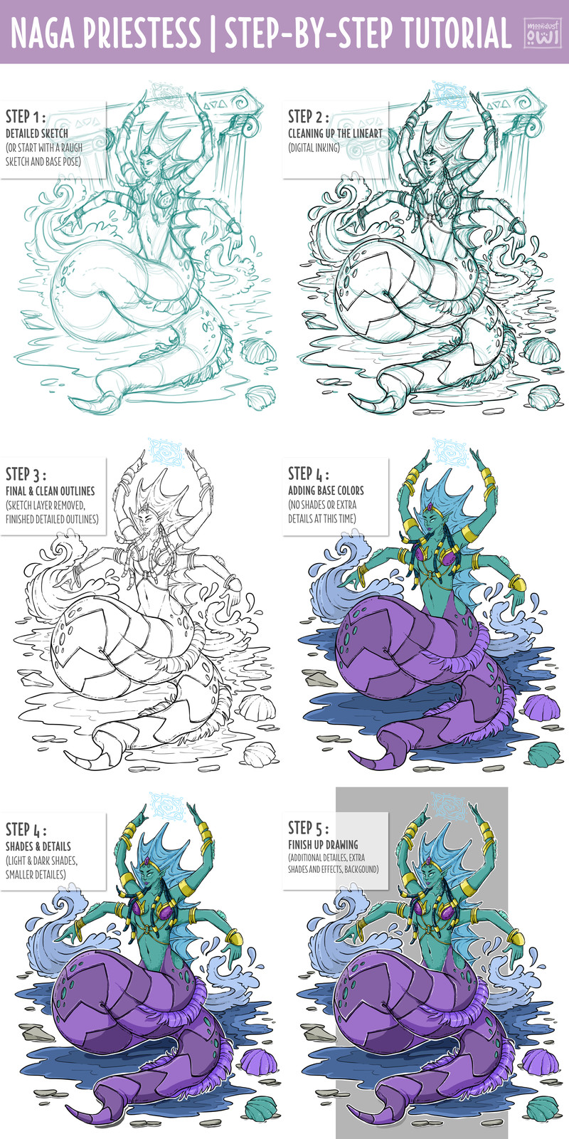 Step by Step creation process / tutorial