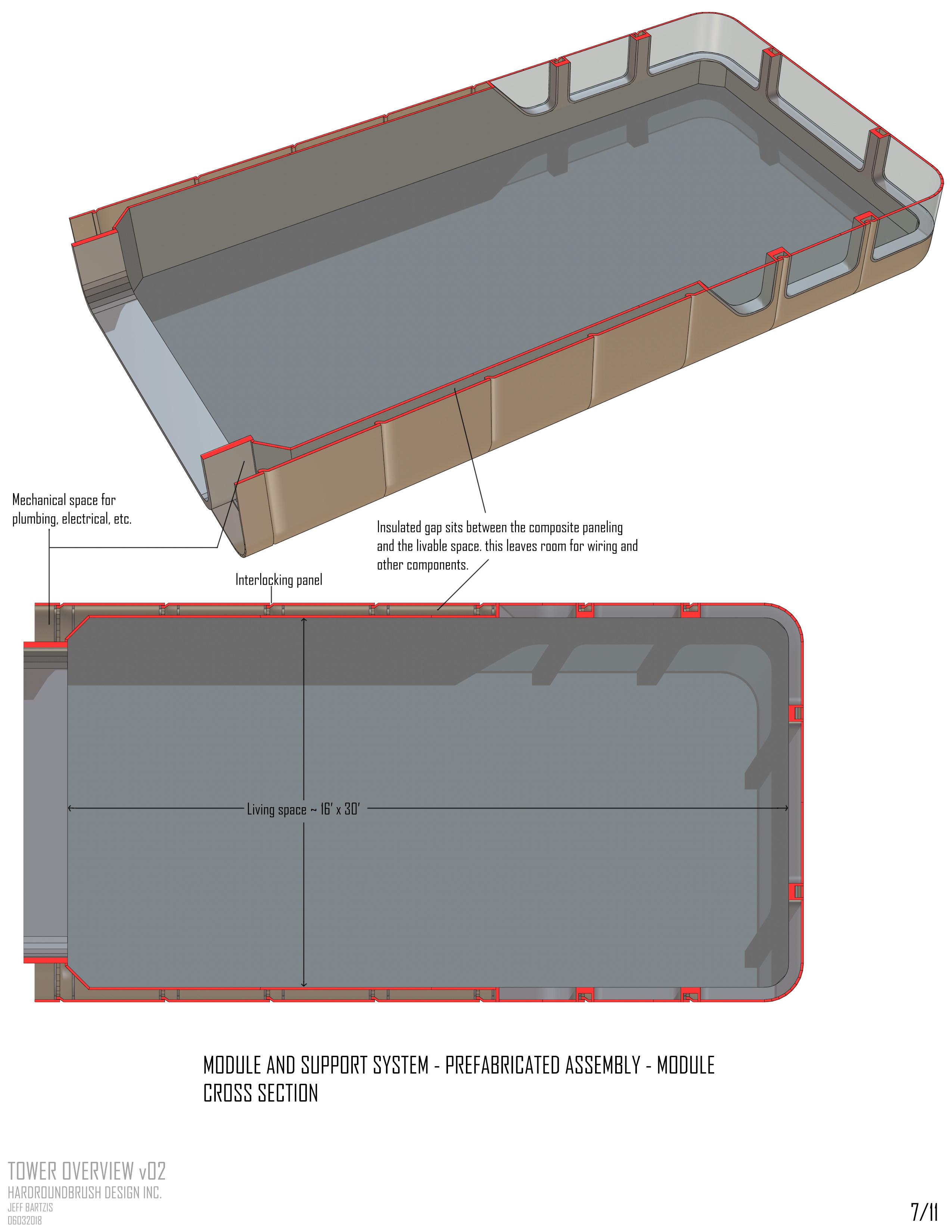 Module cross section diagram