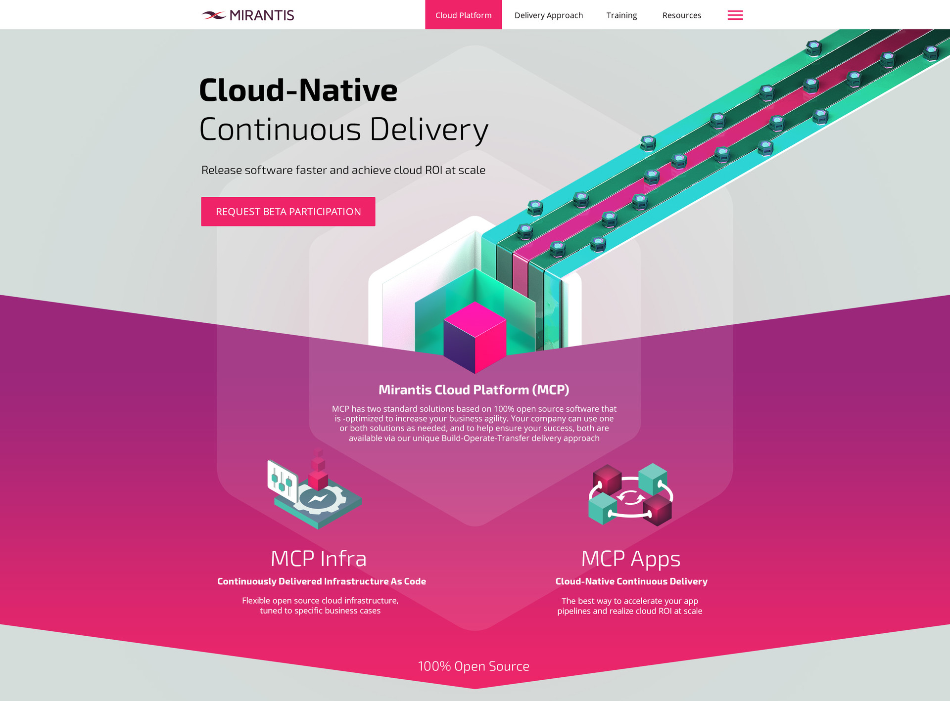 Andrew gasanoff homepage cloud native cd 01