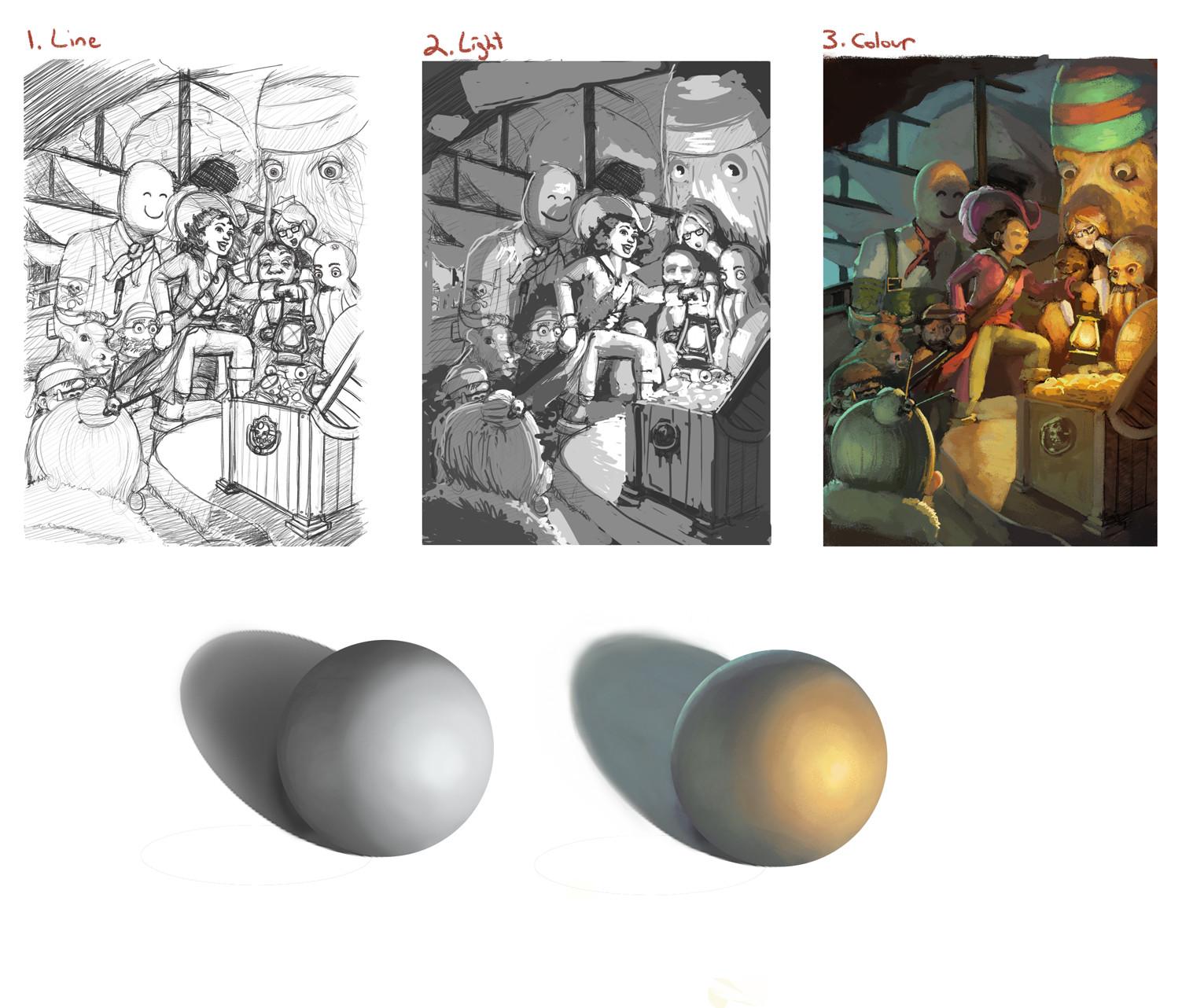 Efraim ninsiima concept sketches colour and light