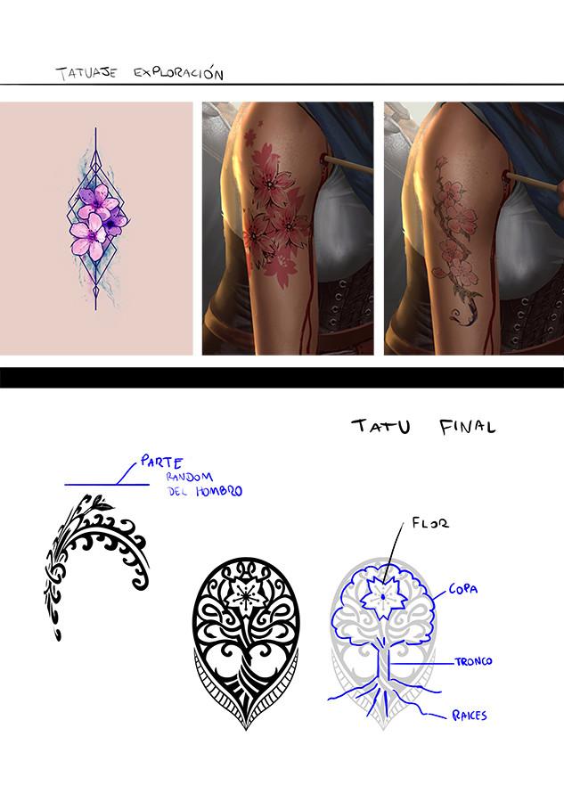 Alternative tattos