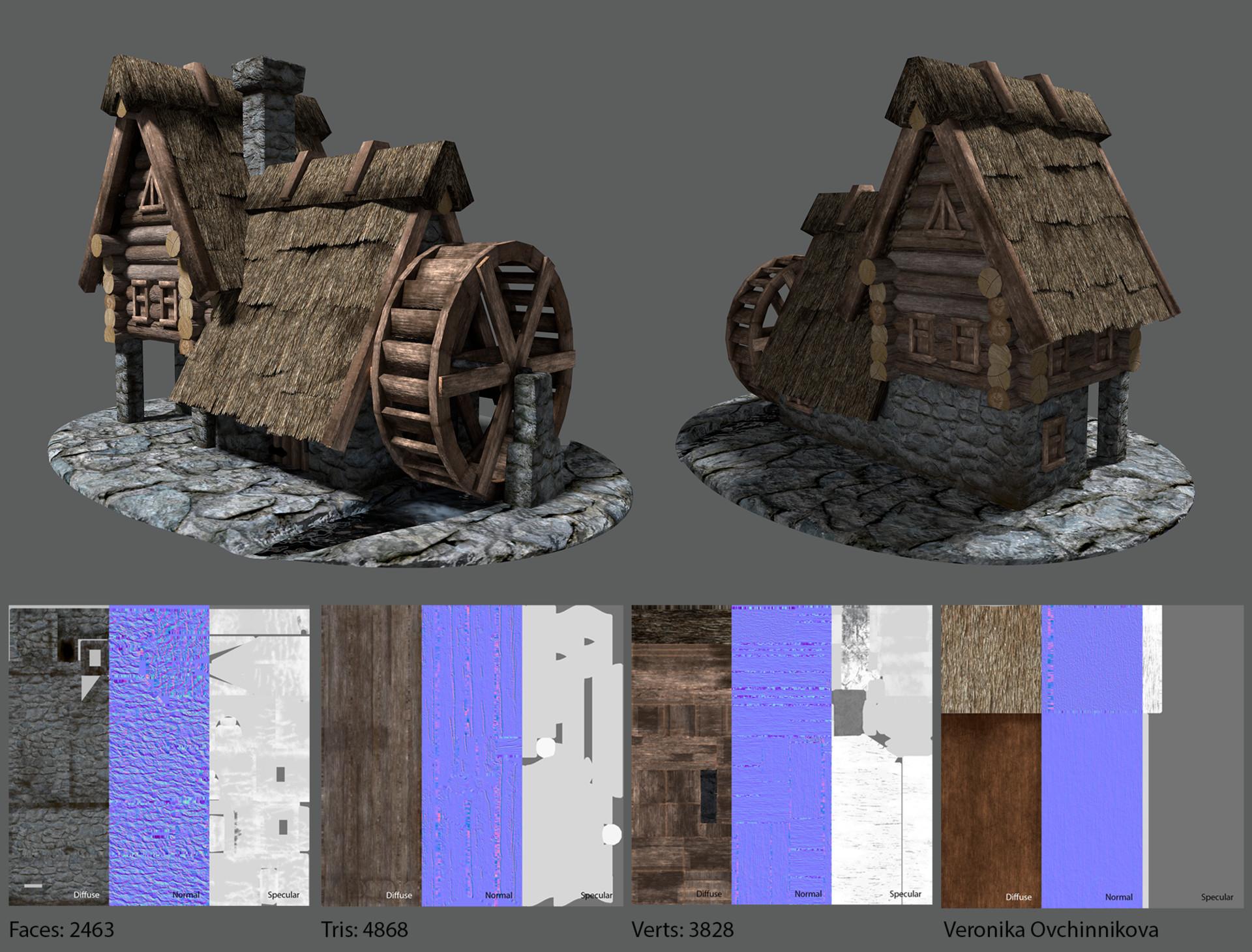 Mill texturing