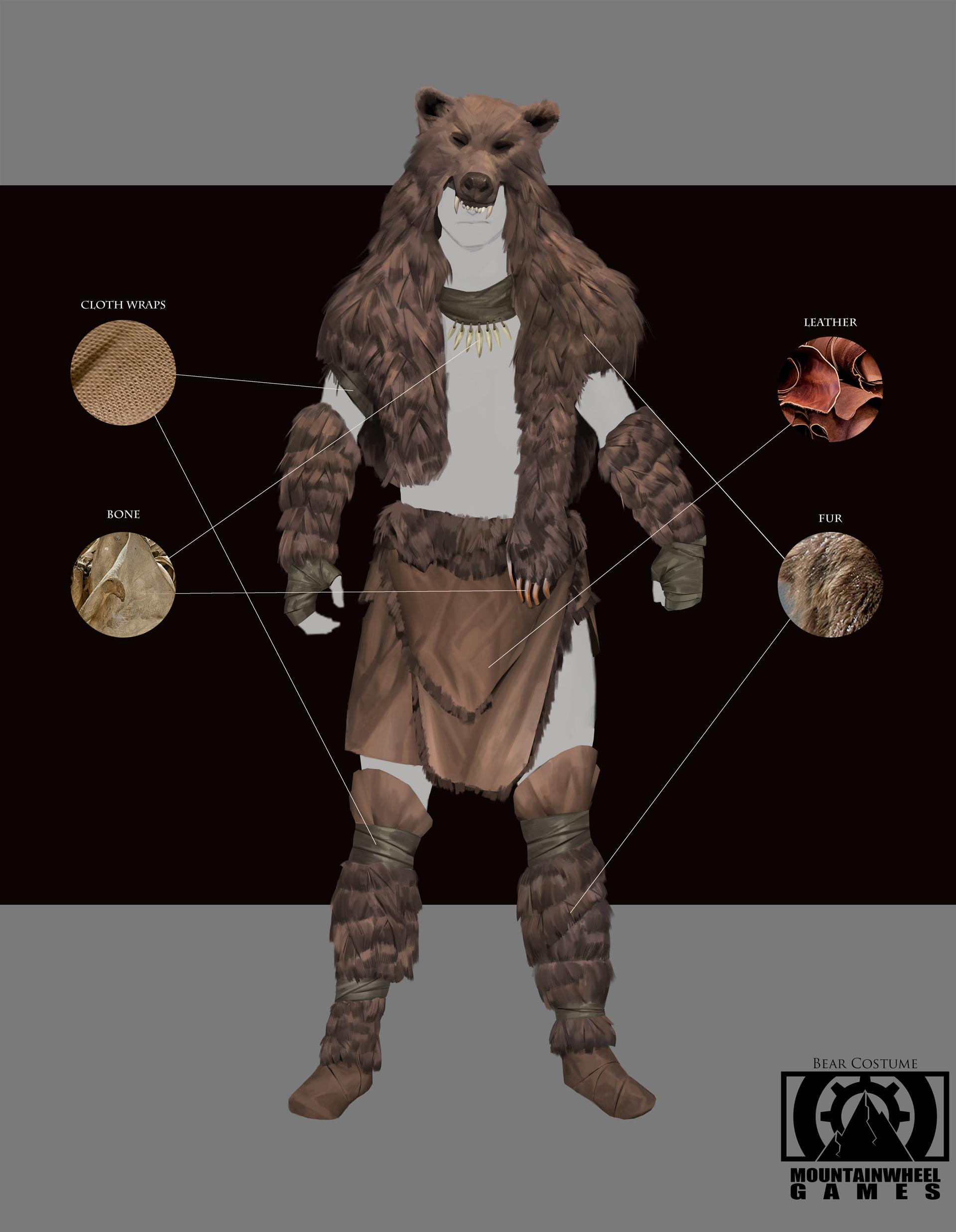 Lucaciu roland bear costume