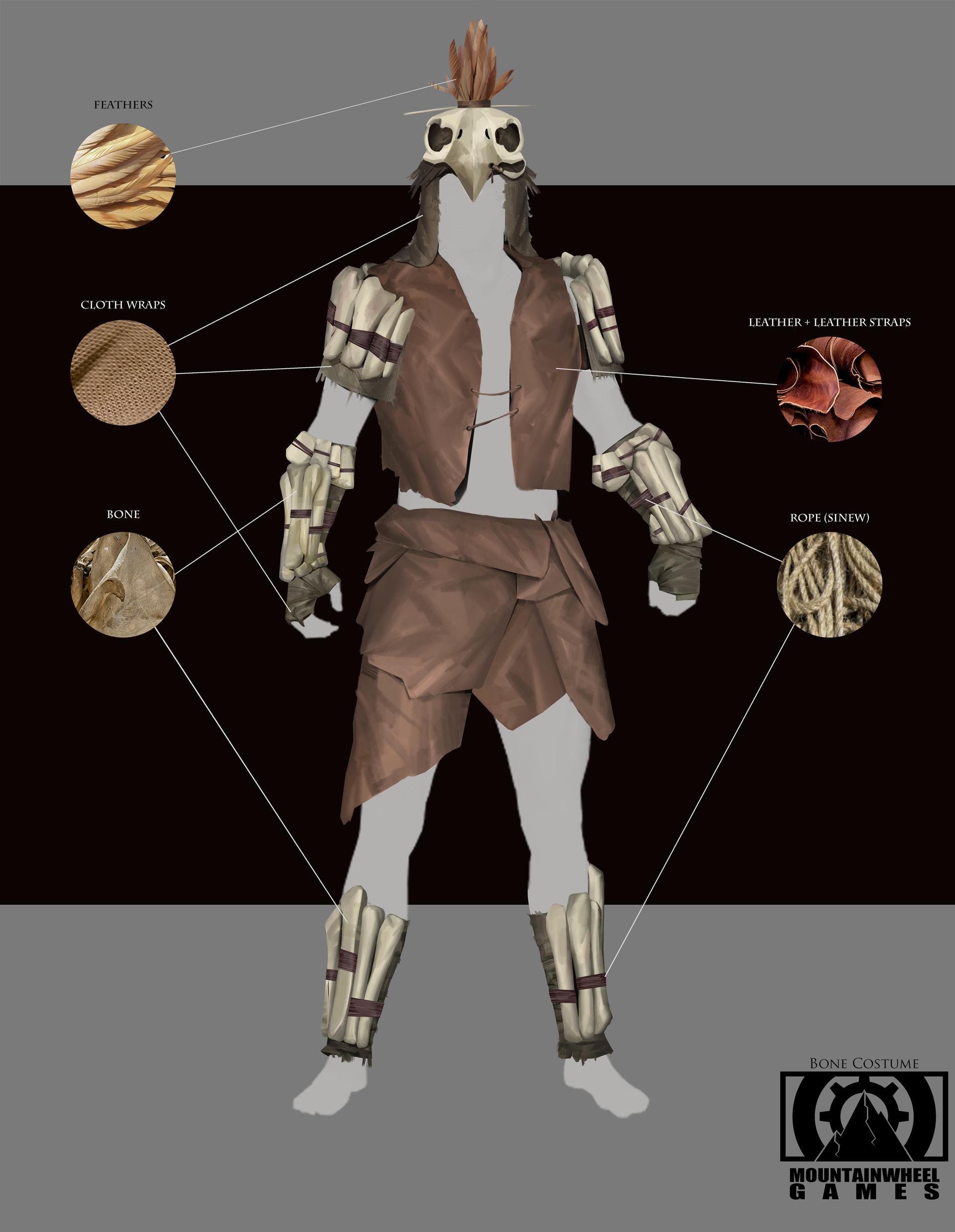 Lucaciu roland bone costume