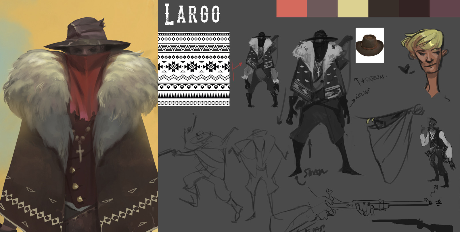 Part of the process followed to design Largo.