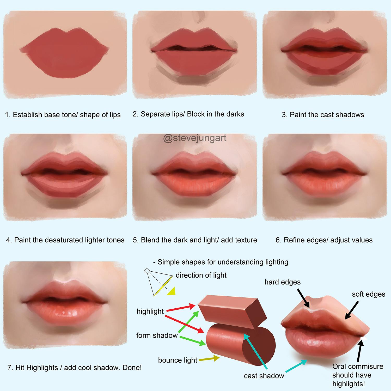 Steve jung lips