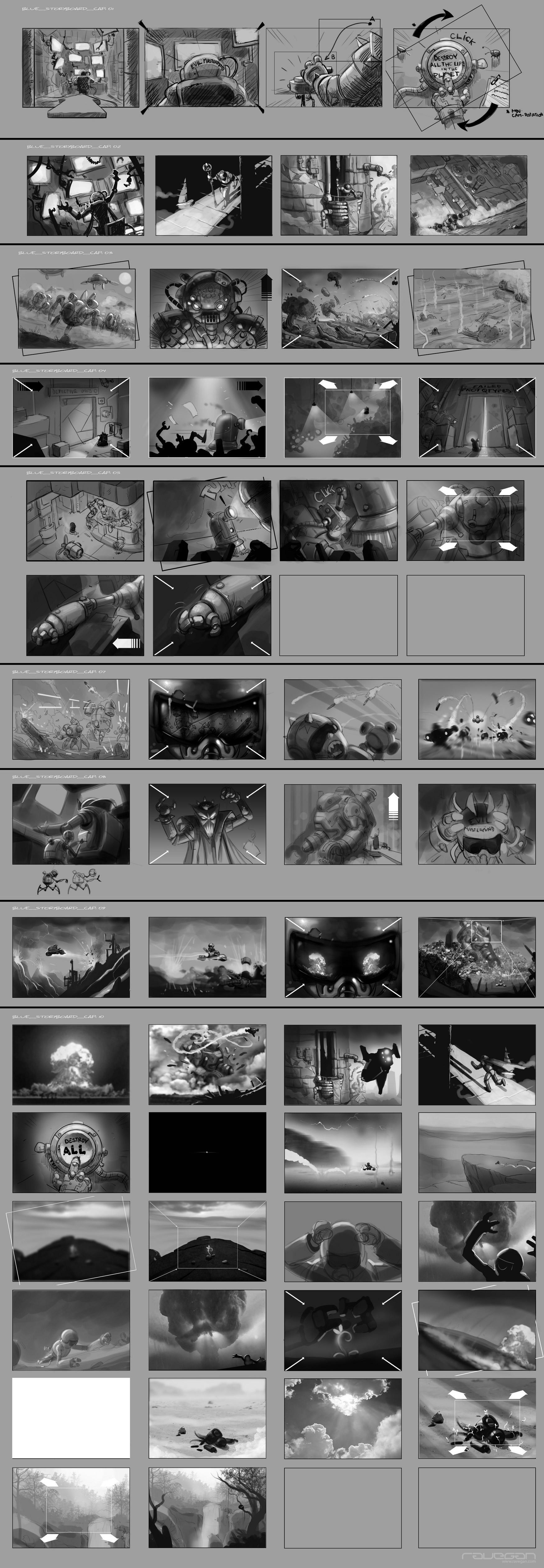 Ravegan games br storyboards