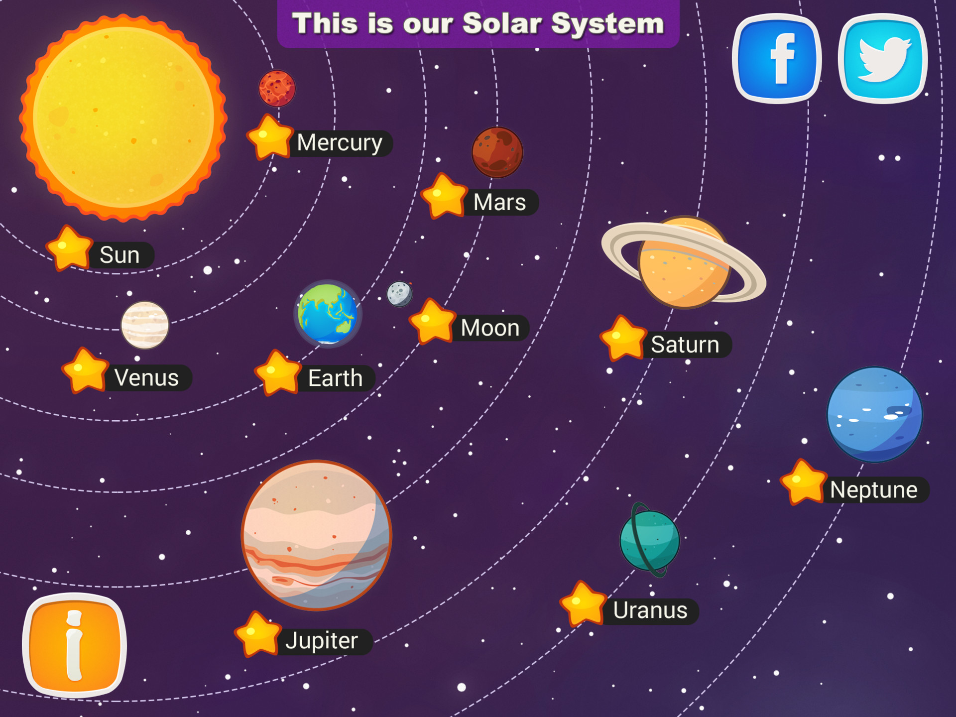 George k solar system