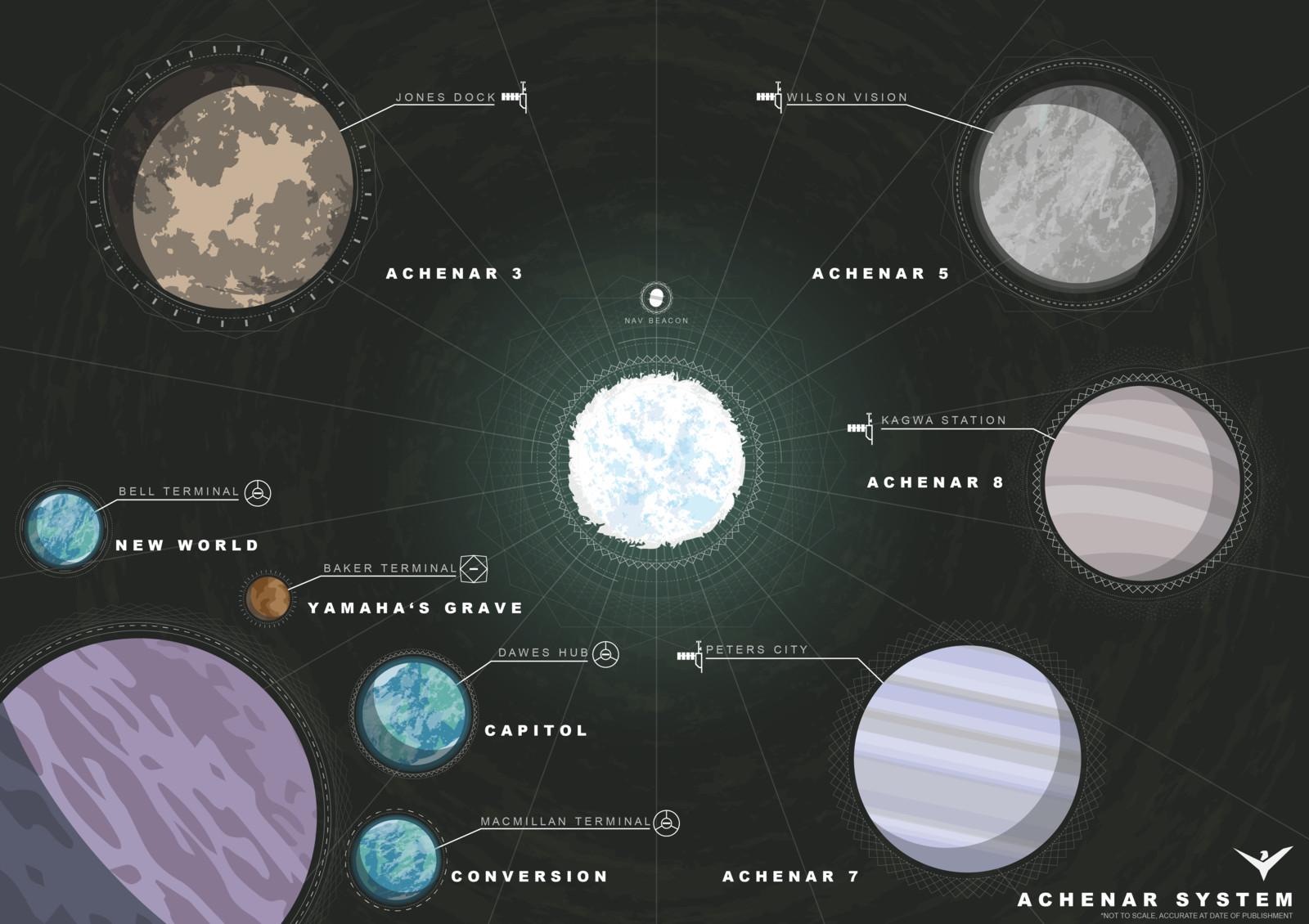 Elite Dangerous - Achenar Station Map (Inspired by Destiny)