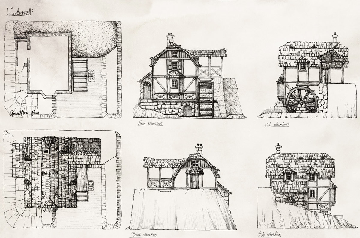 Elevations and top views of a watermill
