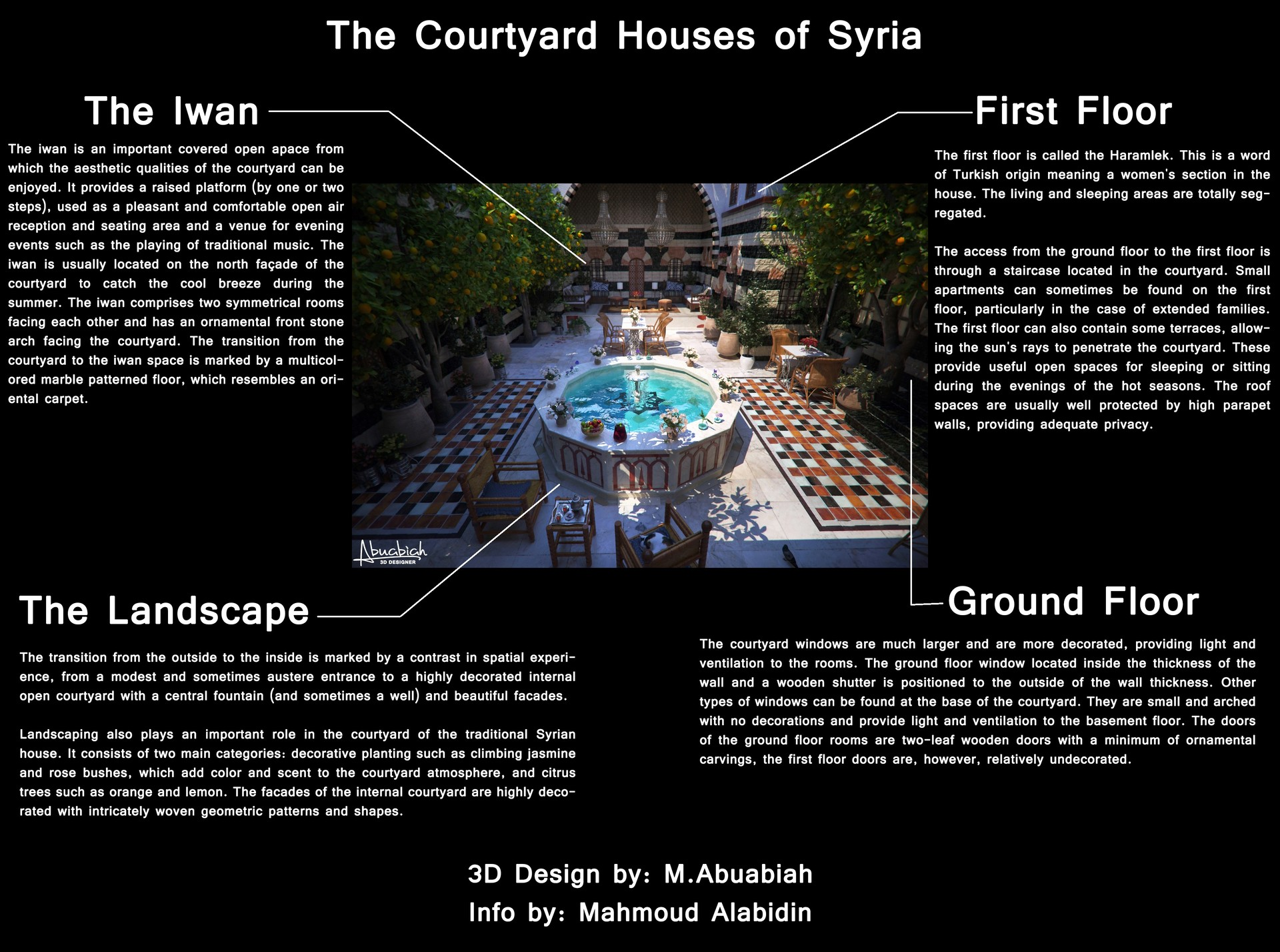 Artstation The Courtyard House Of Syria Mohammad Abuabiah