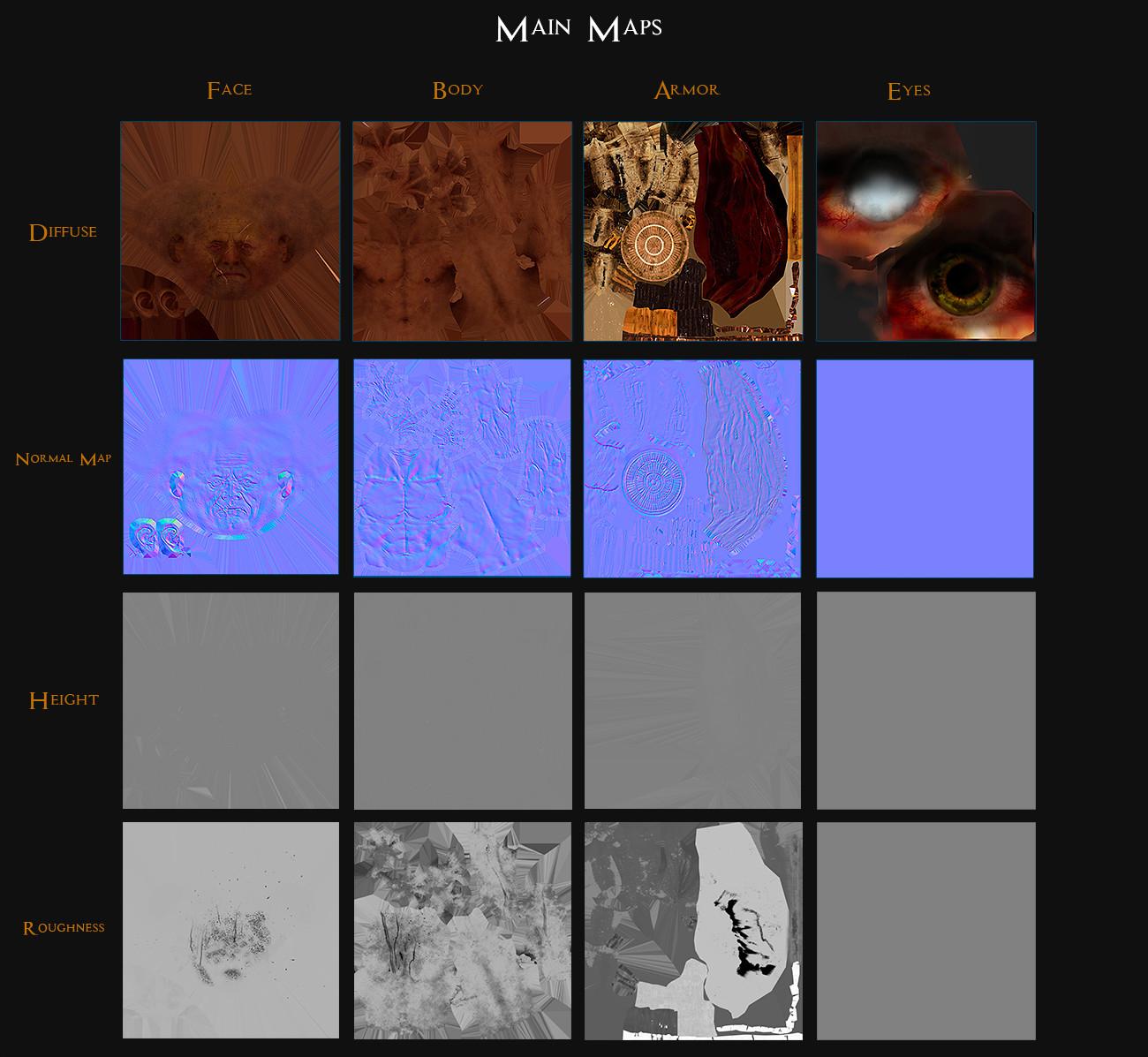 Andre castro maps