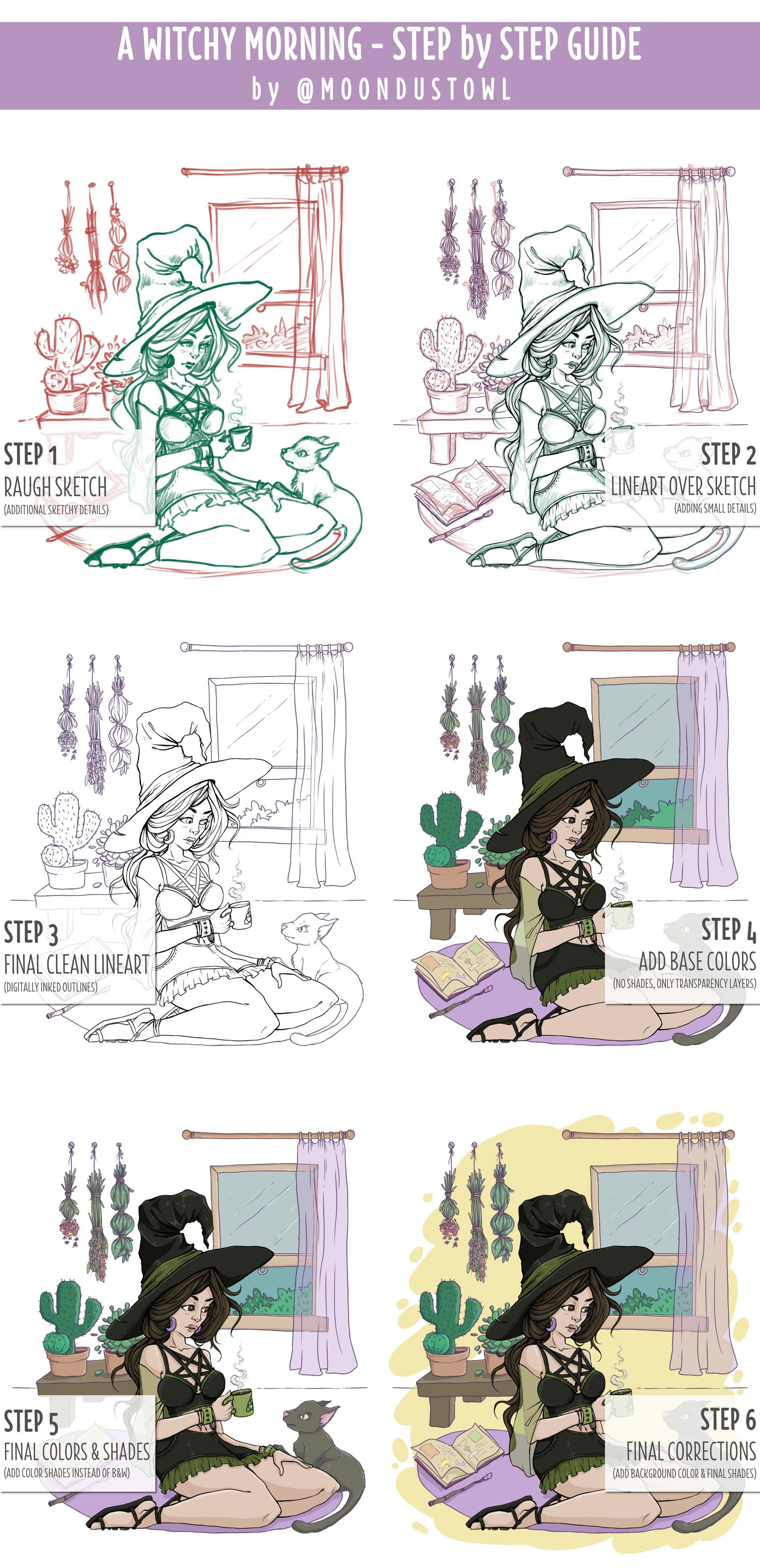 Zita banyai witchymorning steps