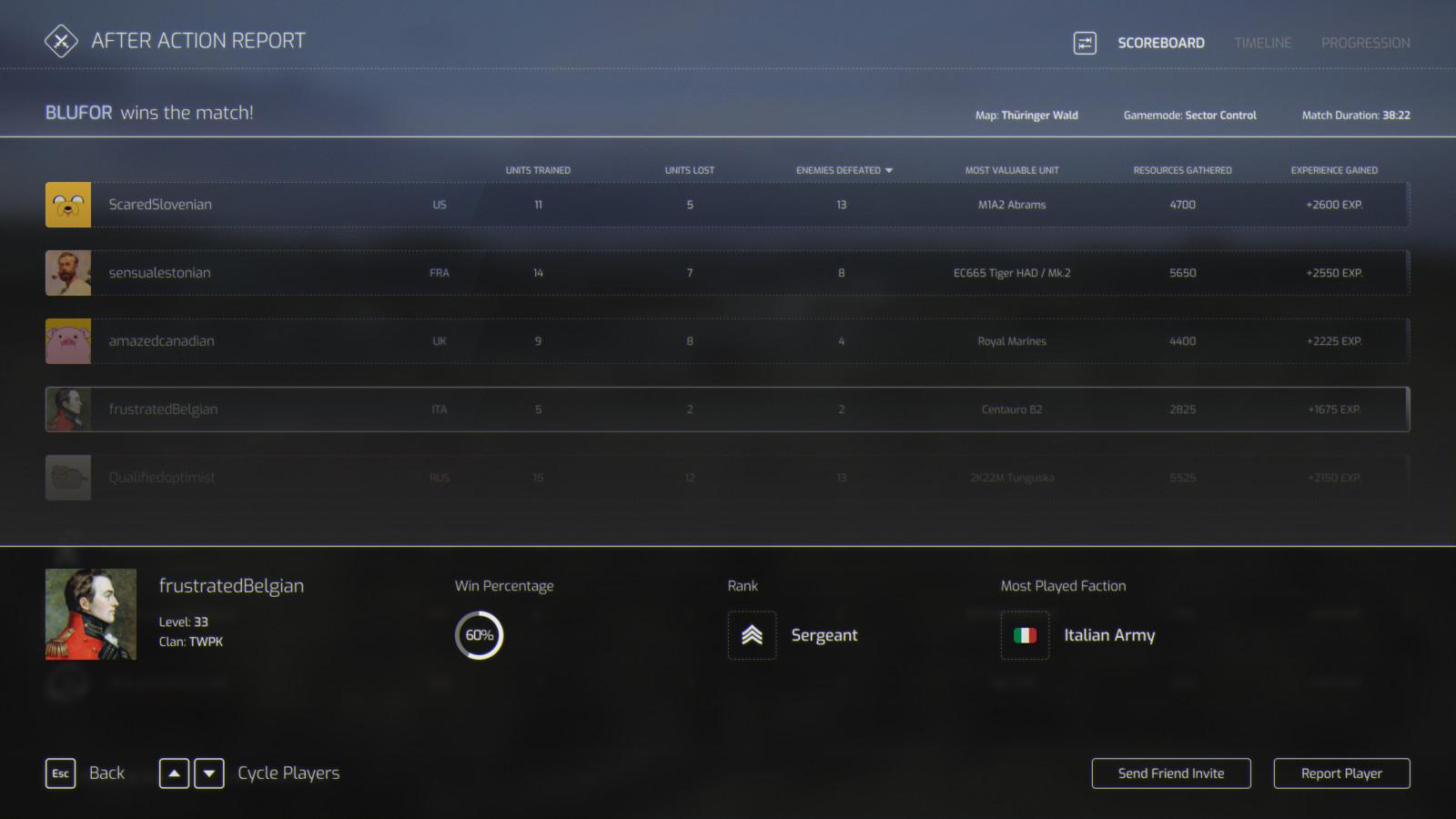 AAR - Scoreboard - Player Info