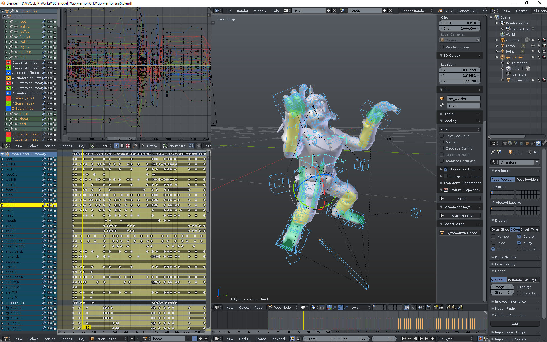 ArtStation - Blender 3D animation works -2, Hoya Choe
