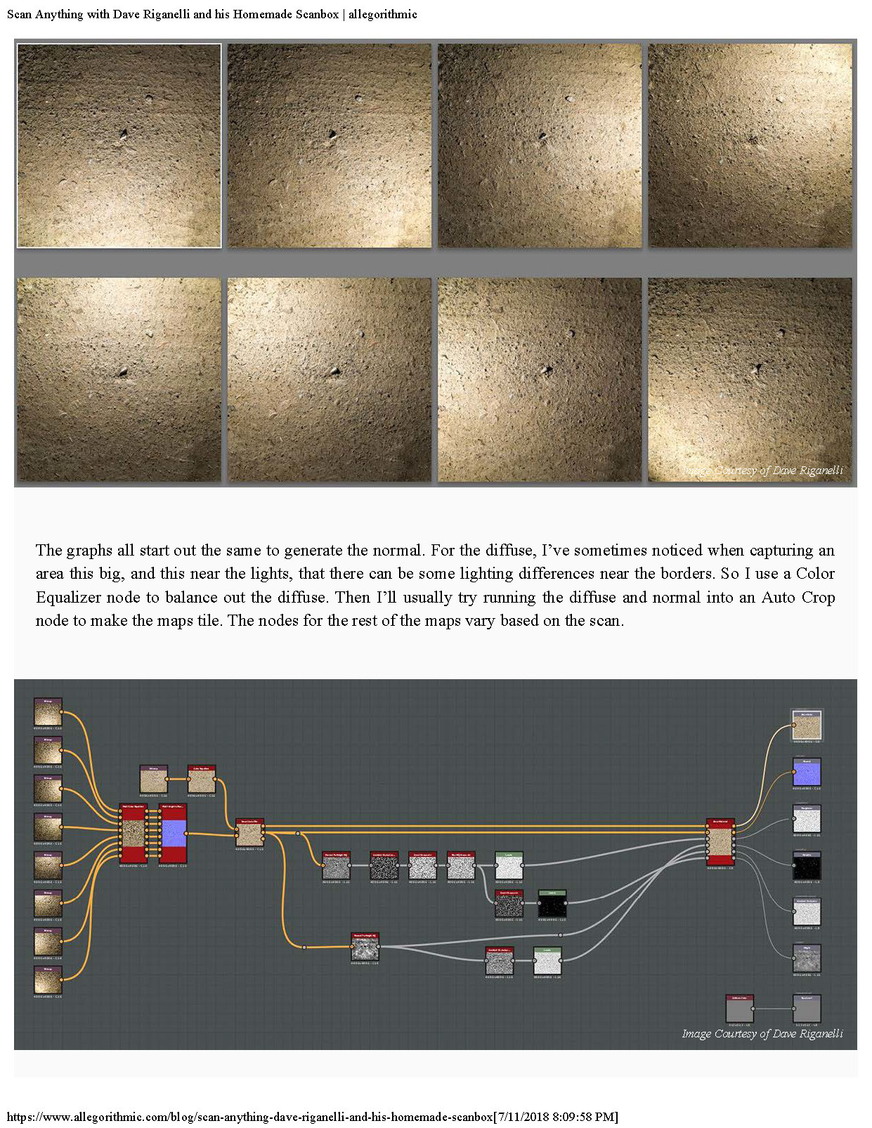 Dave riganelli scan anything with dave riganelli and his homemade scanbox allegorithmic page 15