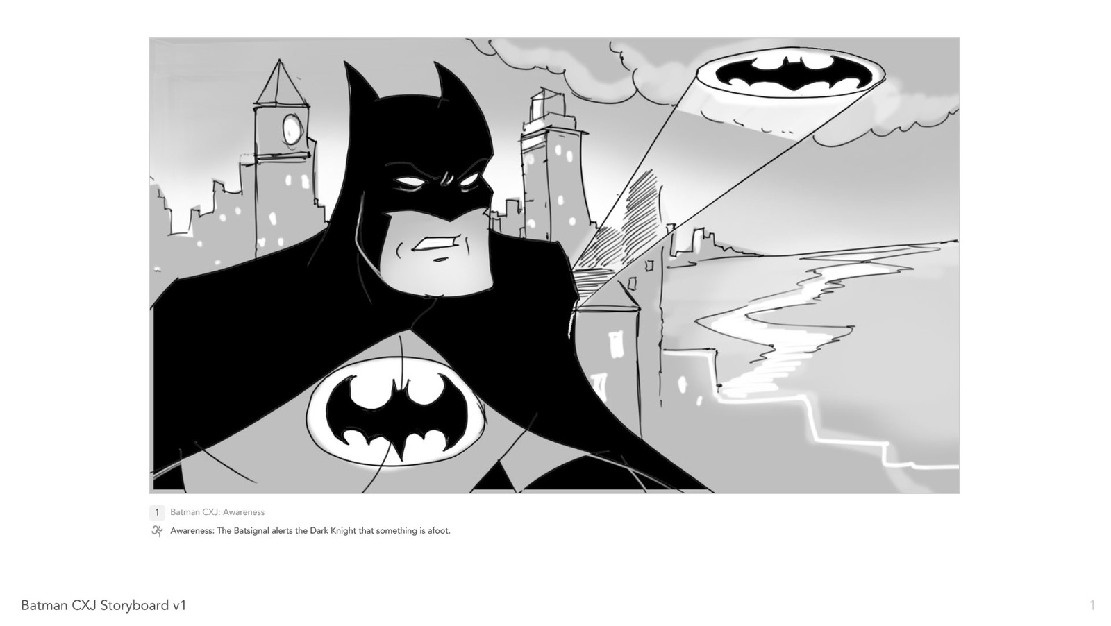 Batman: The Customer Experience Journey (CXJ)
