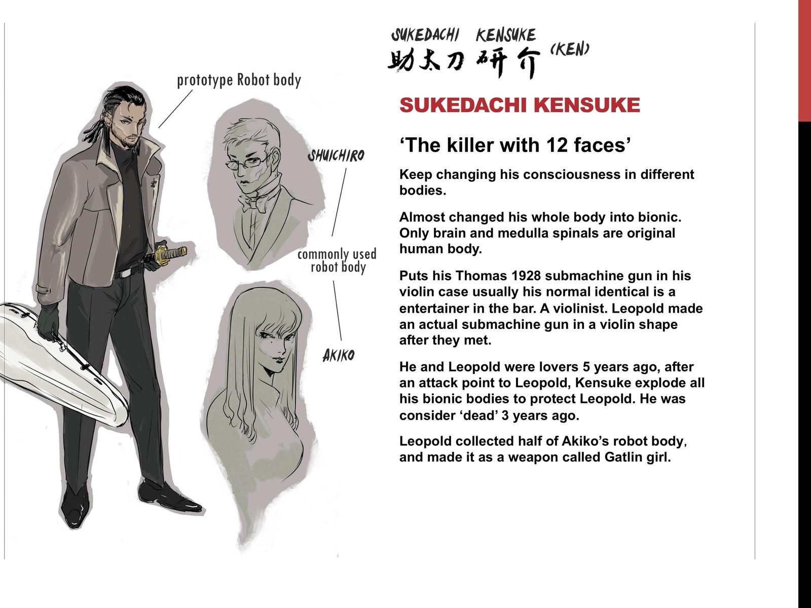 Main character 2  Sukedachi Kensuke