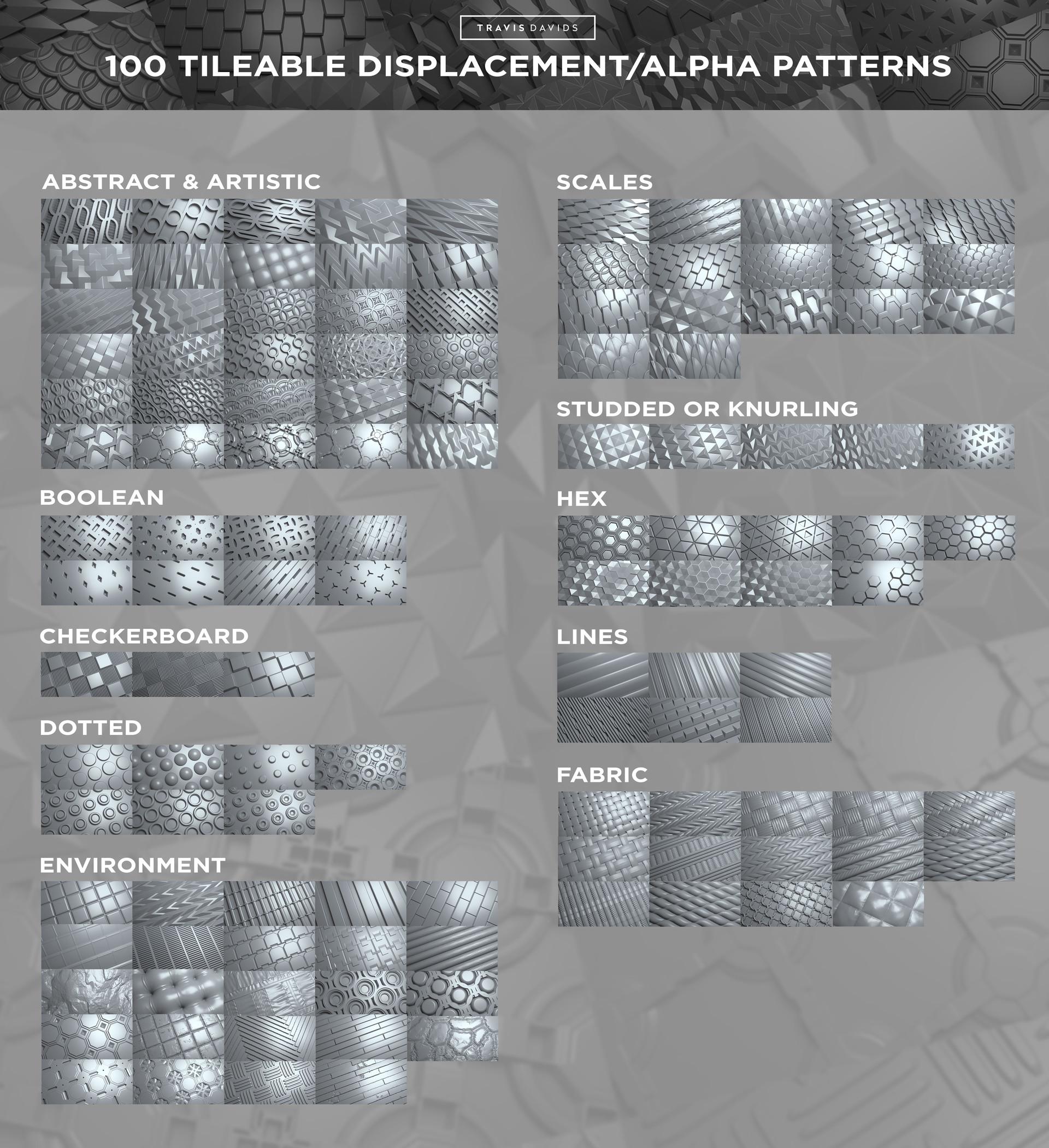 10 Categories Of Displacement