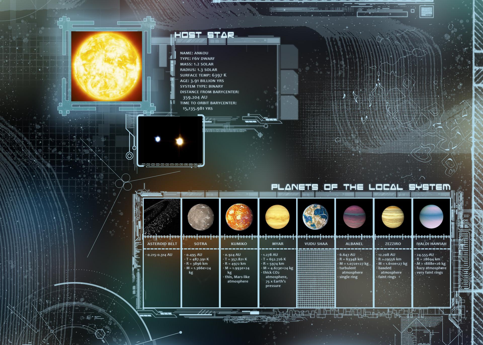 Julia harrison planet info 2 b