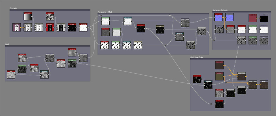 The node graph without the RGBA channel packing making it a mess.