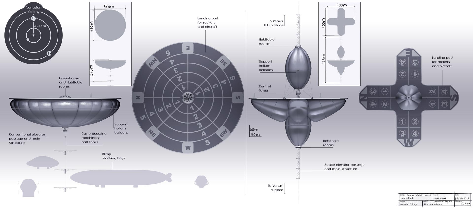 Sergio botero tflp venusian colony concept v1 web