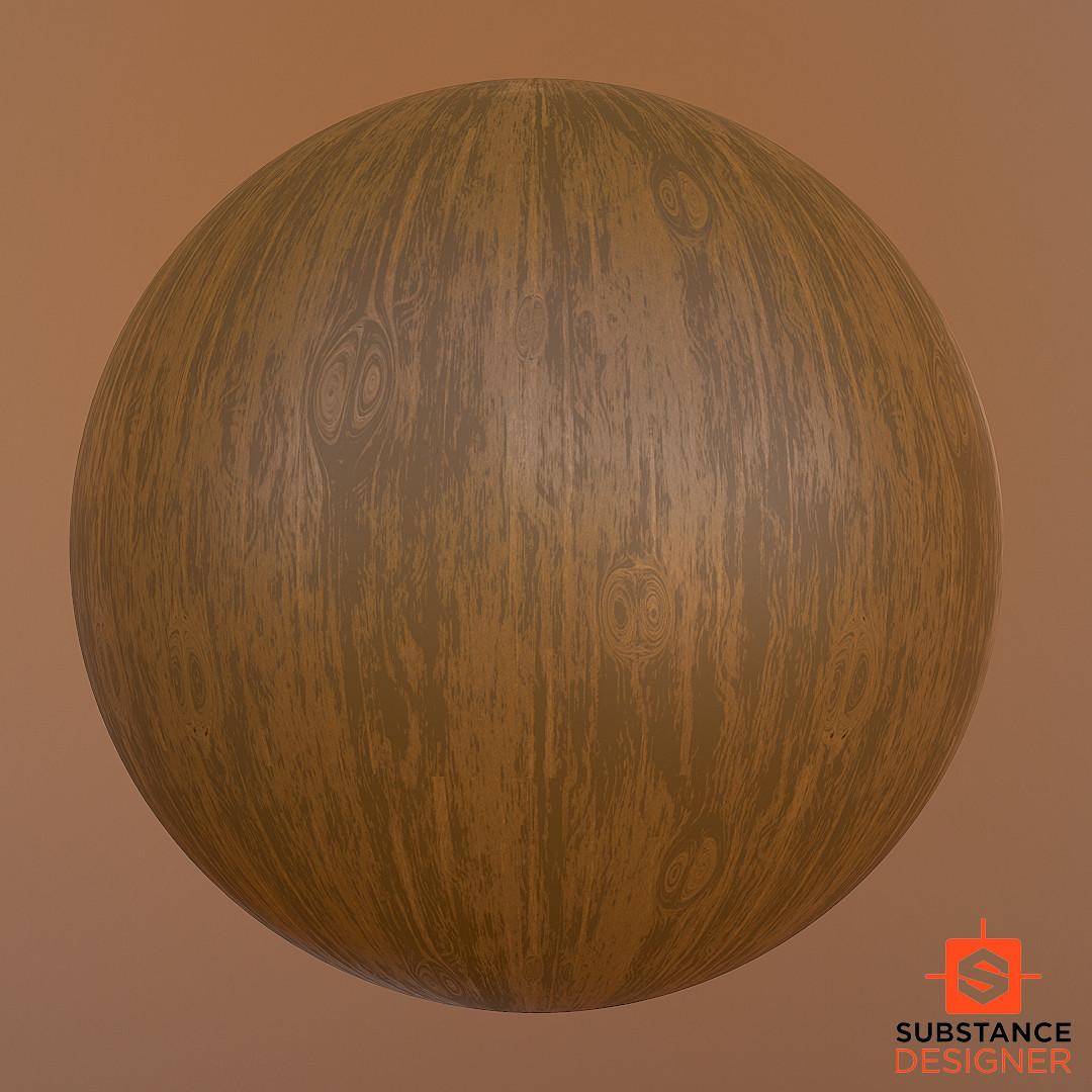 Christoffer sjostrom oakwoodsphere
