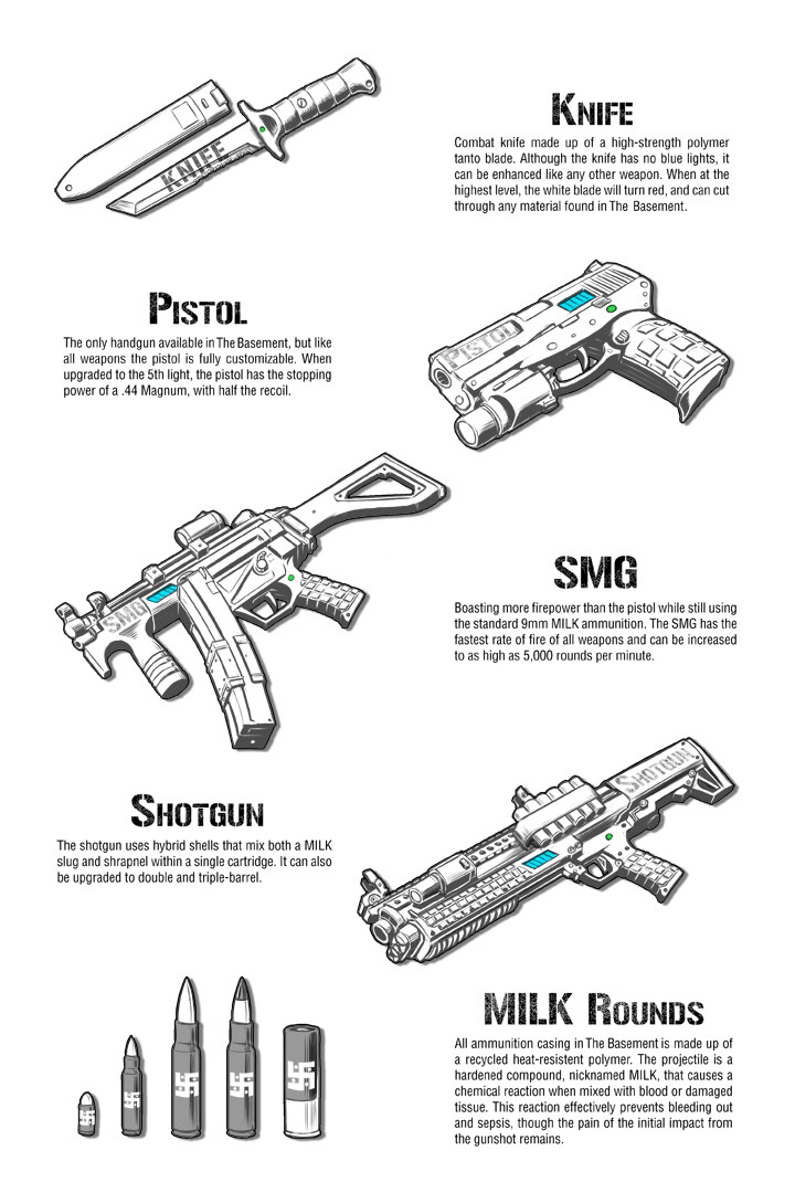Weapons sheet 01