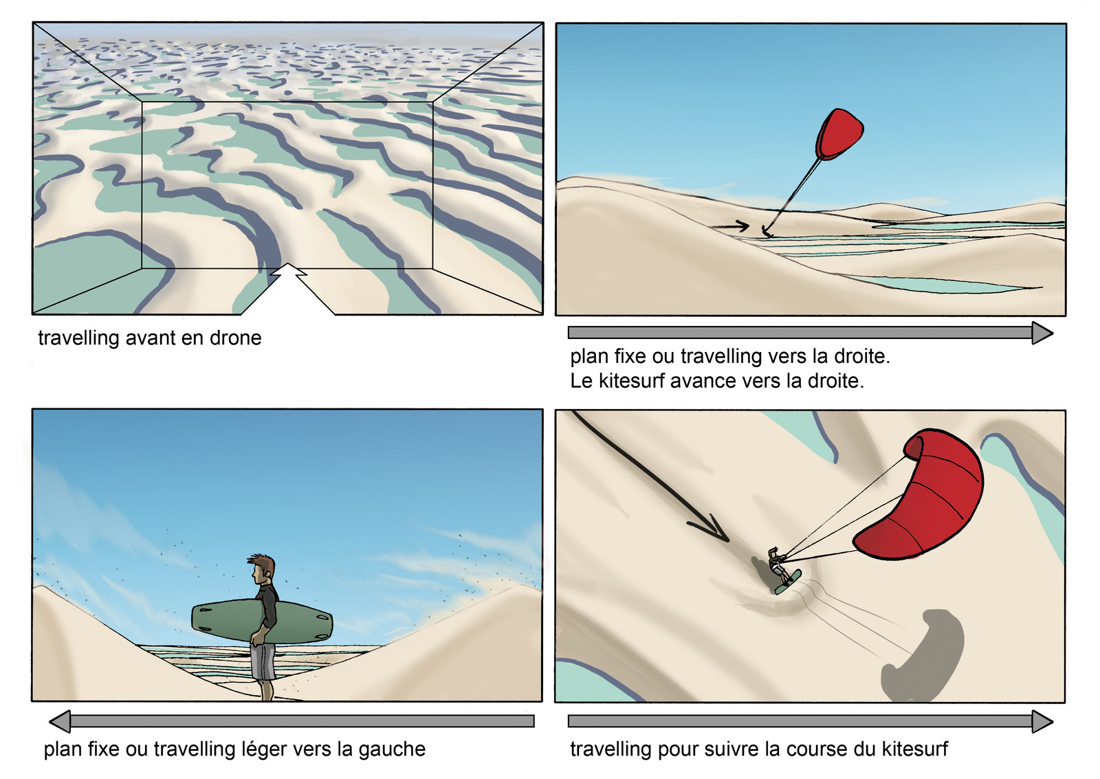 Storyboard for an advertising about KiteSurf  - Page 1 - (In French)