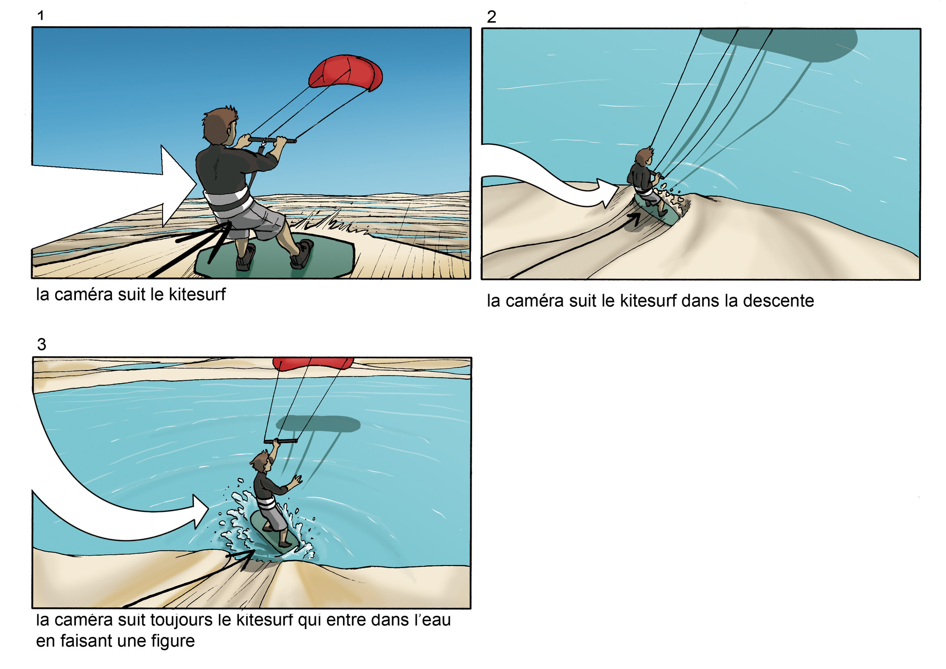 Nina hayer storyboard kitesurf 2