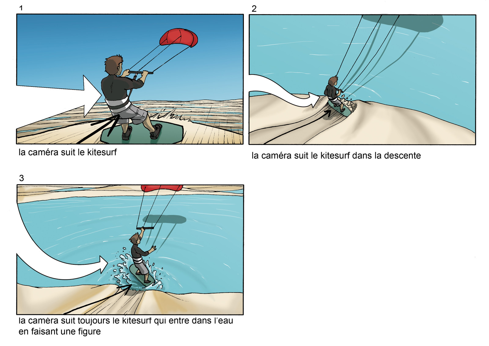 Storyboard for an advertising about KiteSurf  - Page 2 - (In French)