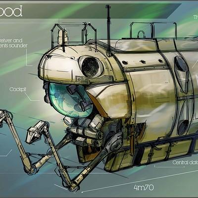 Lee oscar meyer submarine