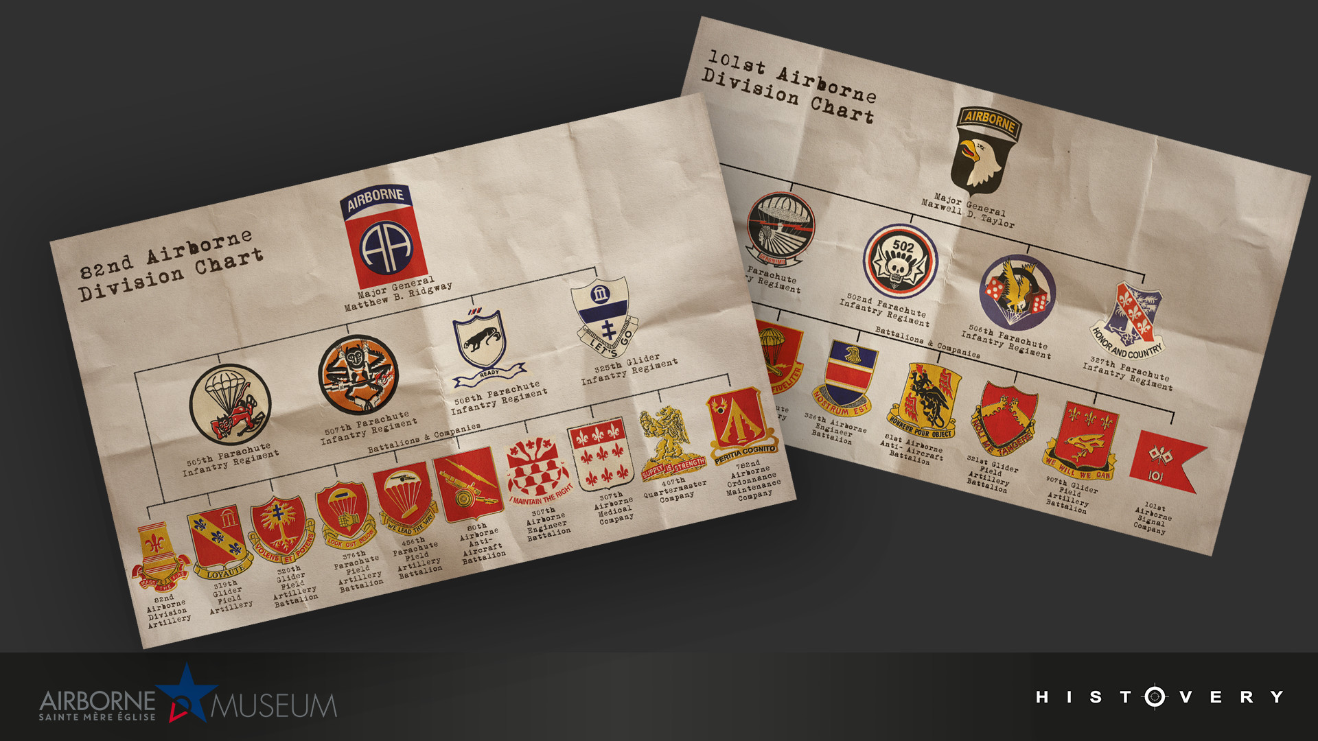 Organizational charts created to help visitors understand the 82nd and 101st Airborne Divisions. Designed using the patches of each Regiment, Battalion and Company.