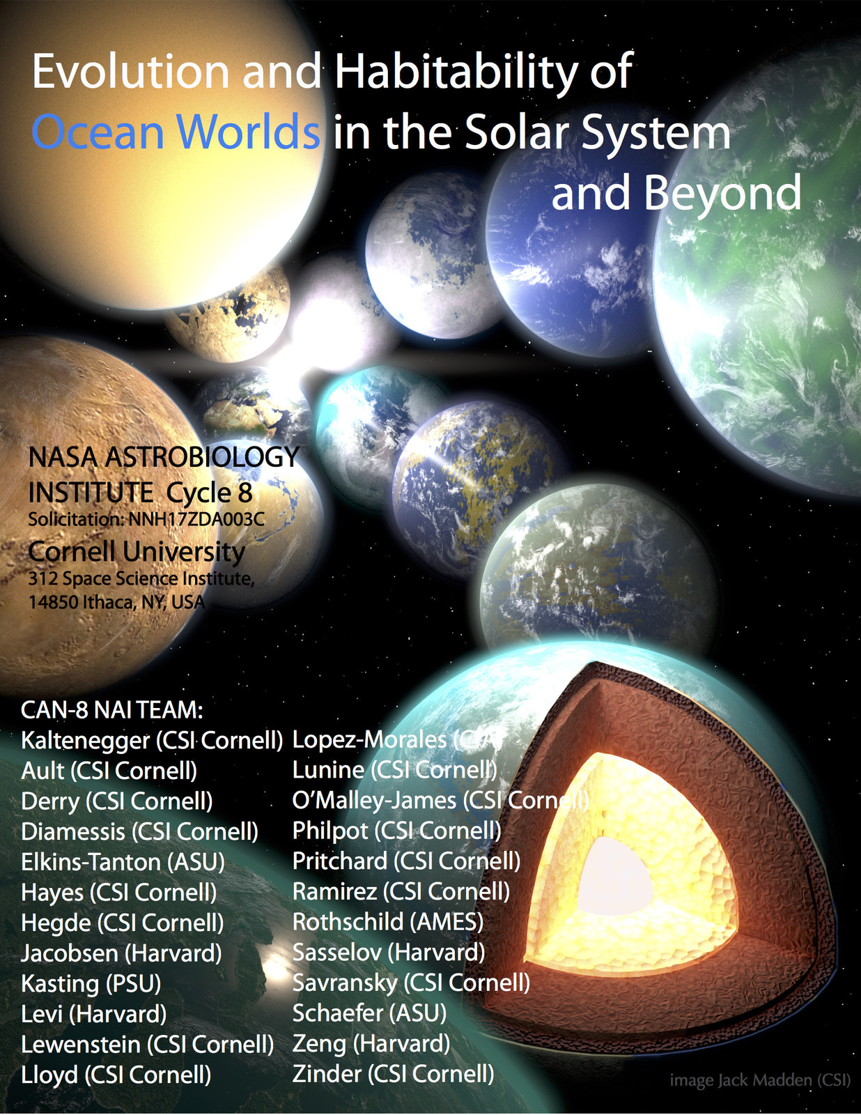 Cover with title and list of contributors.