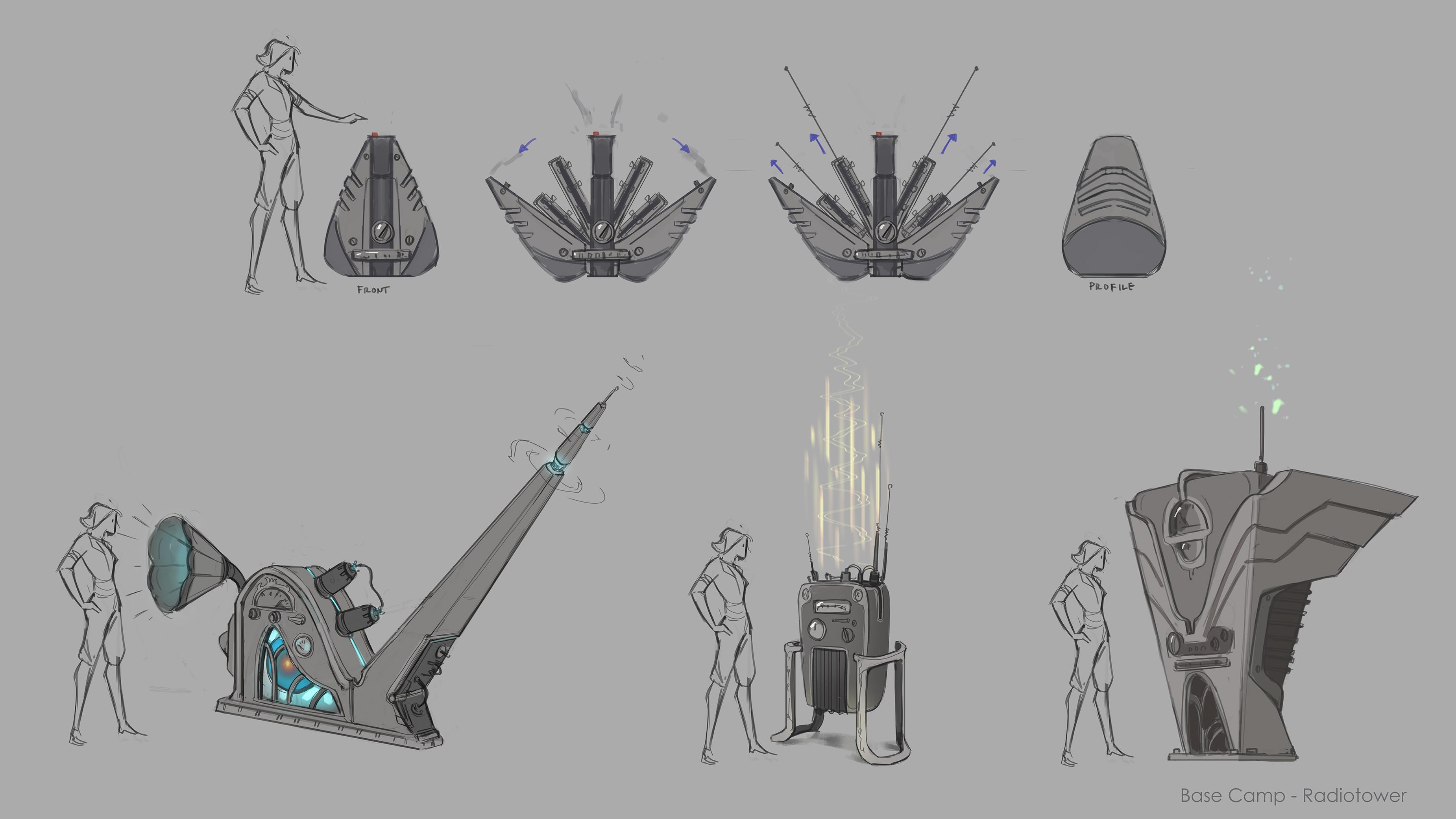 Radio concepts