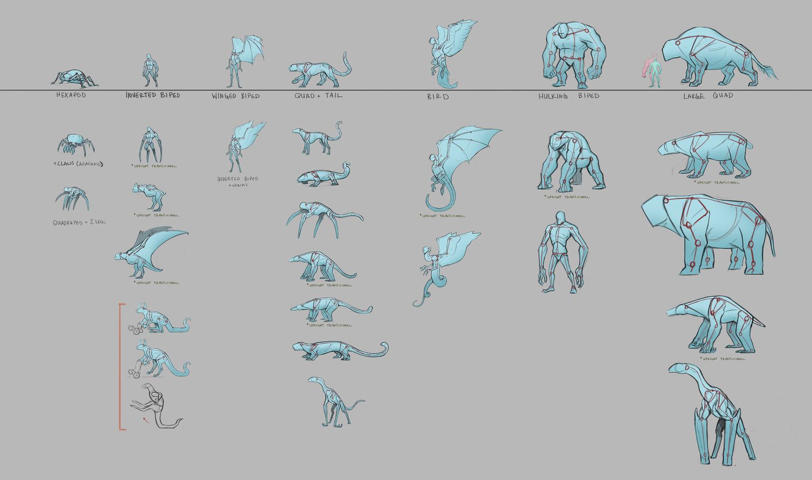 We wanted to maximize the monster rigs by fitting each with a basic body shape. This was a general exploration of different baselines that explored which would offer the most bang for buck. The weirder ones were nixed early on.