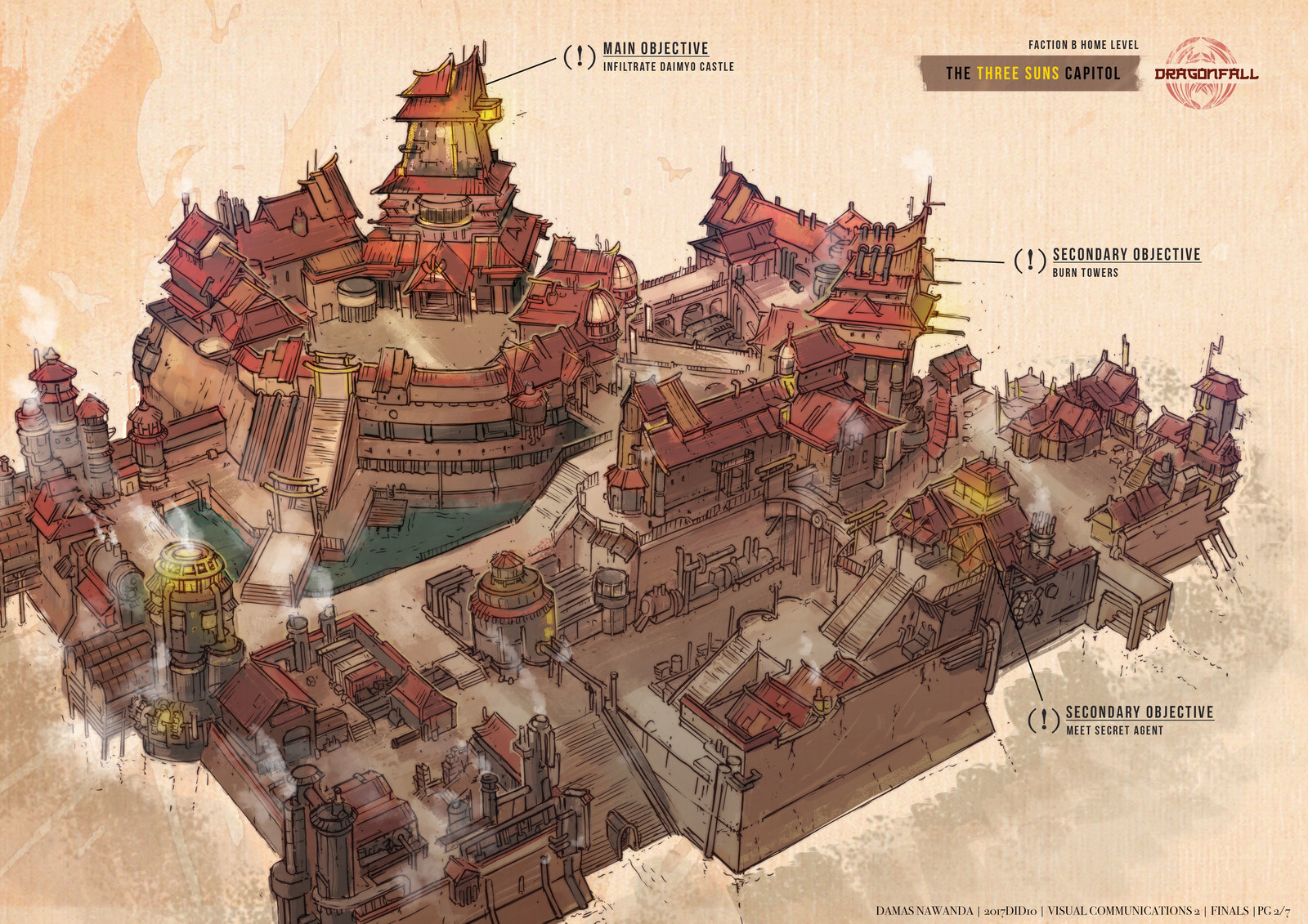 Faction B, Japanese-Steampunk Town