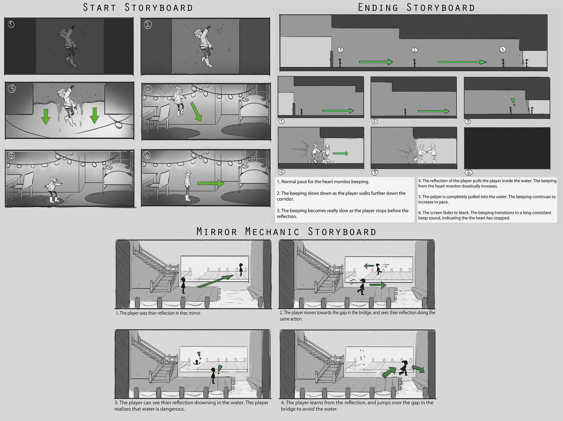"""Storyboards for the game start (later scrapped because of time), game ending and the main """"mirror mechanic"""" throughout the game."""