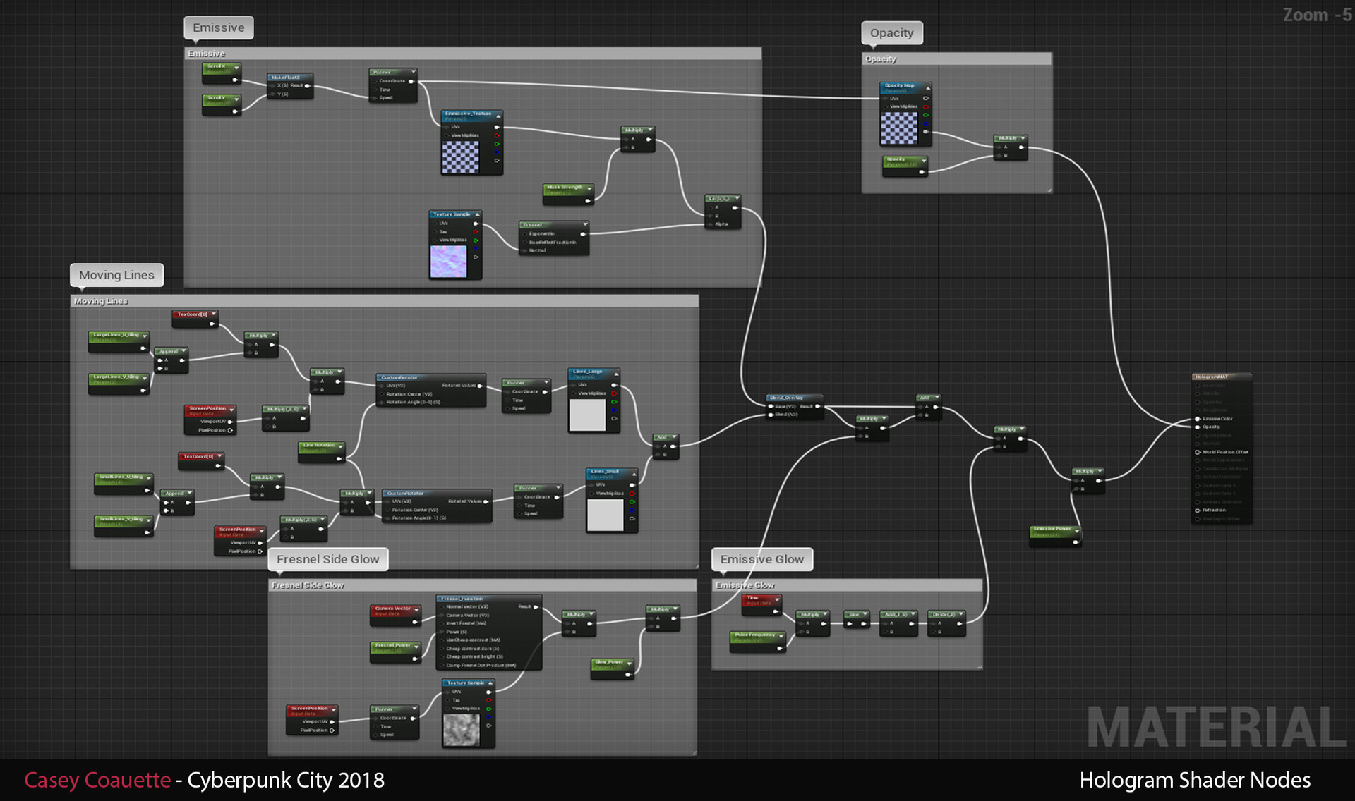 Hologram Shader Node in UE4