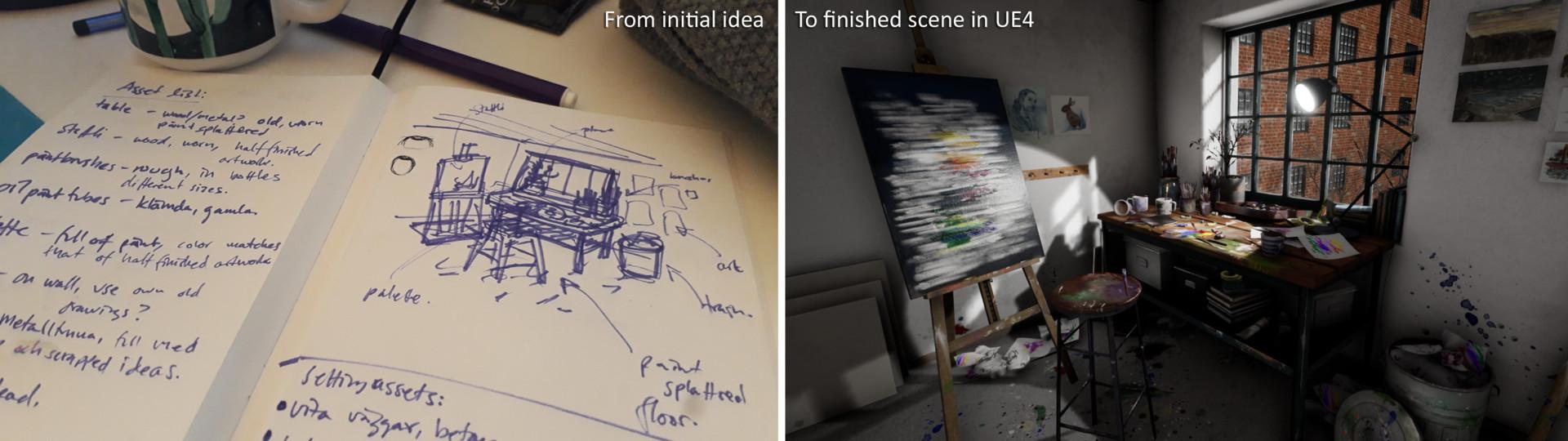 Sara soderman sketch