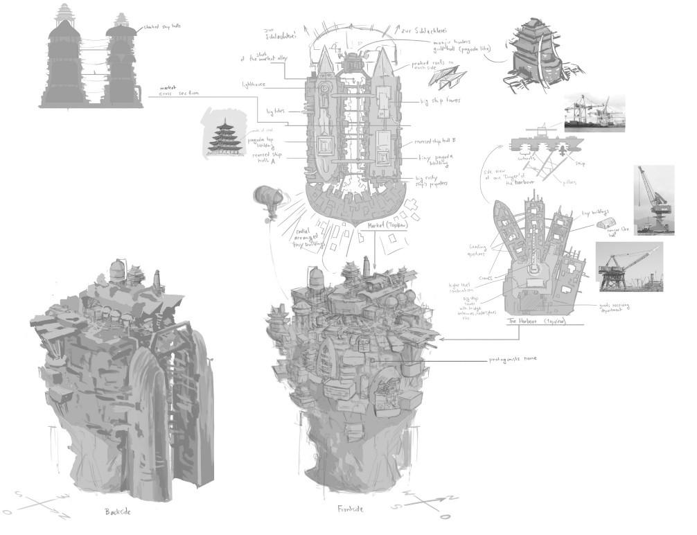 The island constructive concept