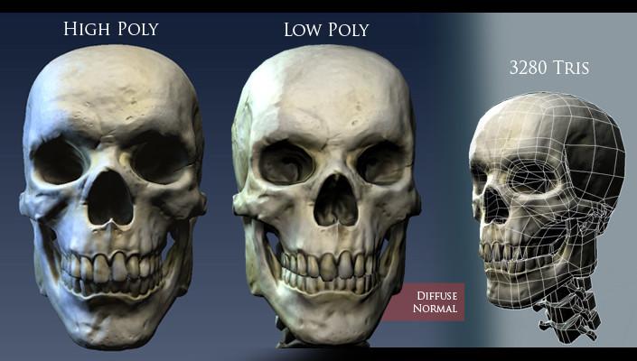 David hagemann skull