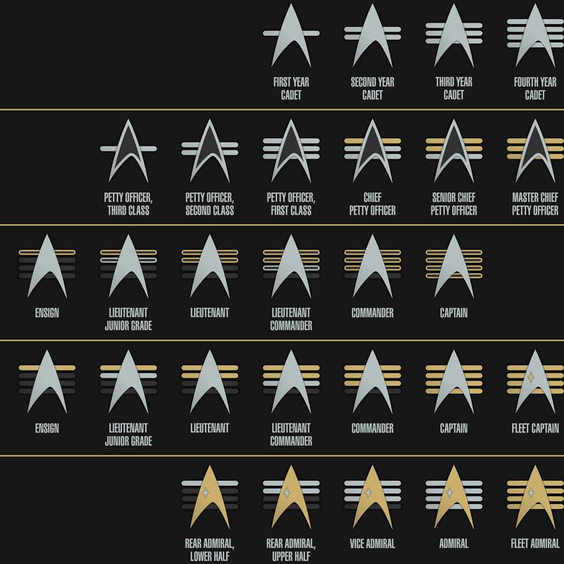 Alternate 24th Century Starfleet Rank Insignias