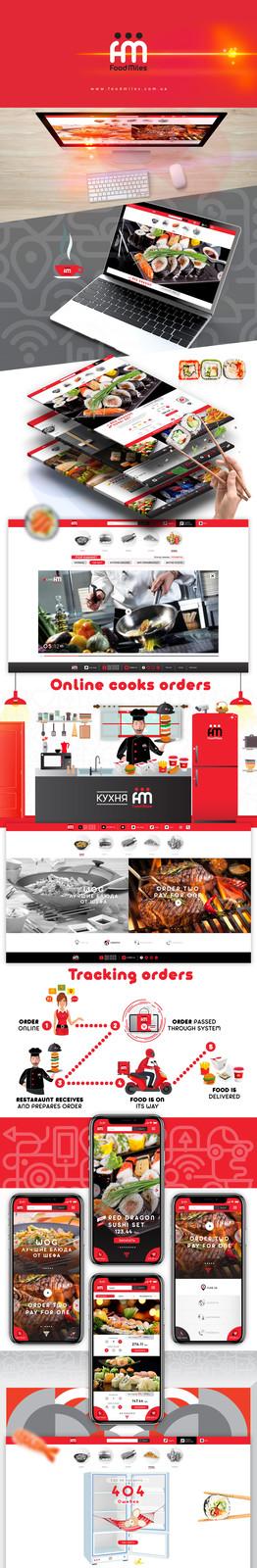 FOOD MILES | Site Shop Concept