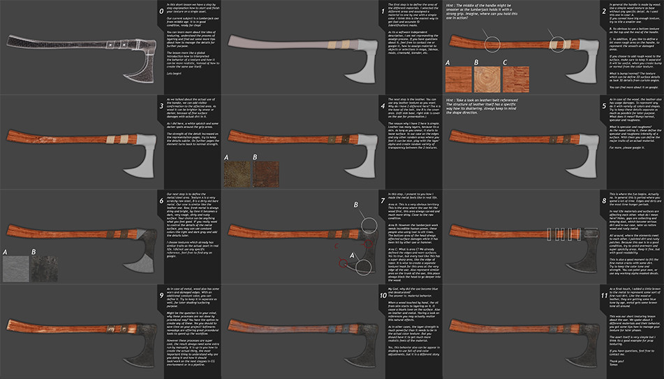 Texture lesson / tutorial for realistic prop: Lumberjack Axe