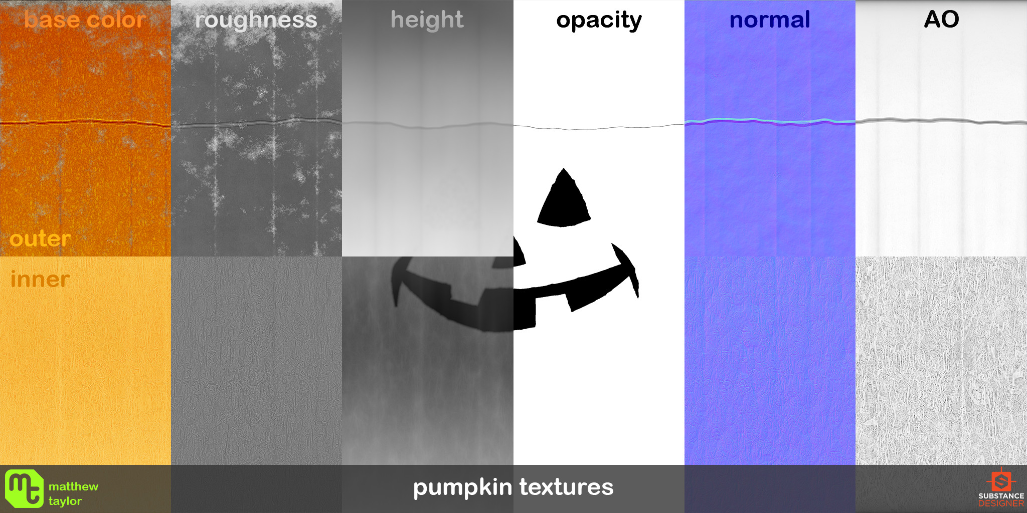 Texture breakdown for the pumpkin material.