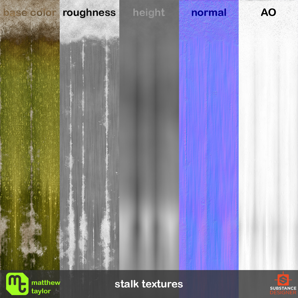 Texture breakdown for the stalk material.