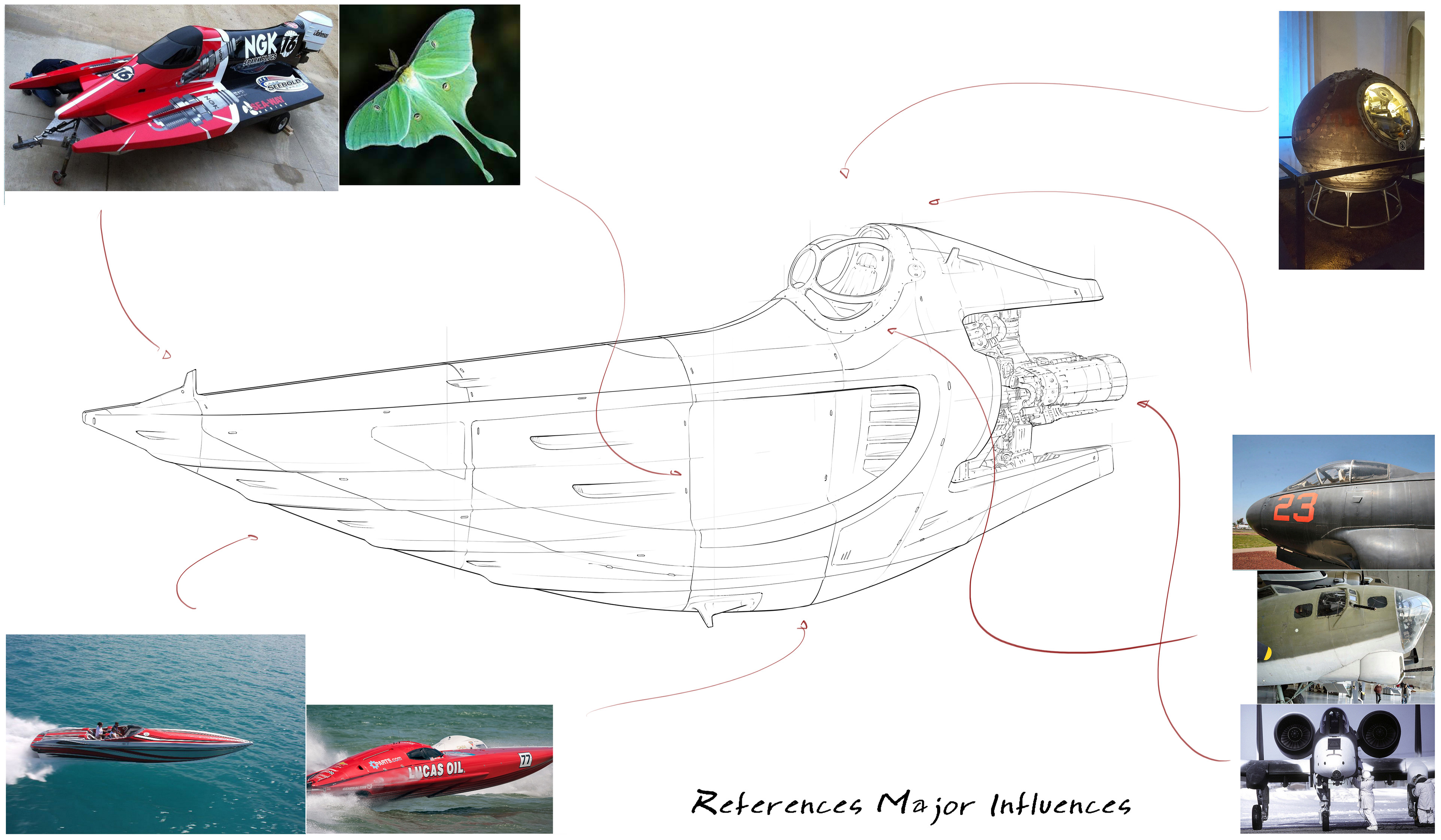 Major design influeces from references