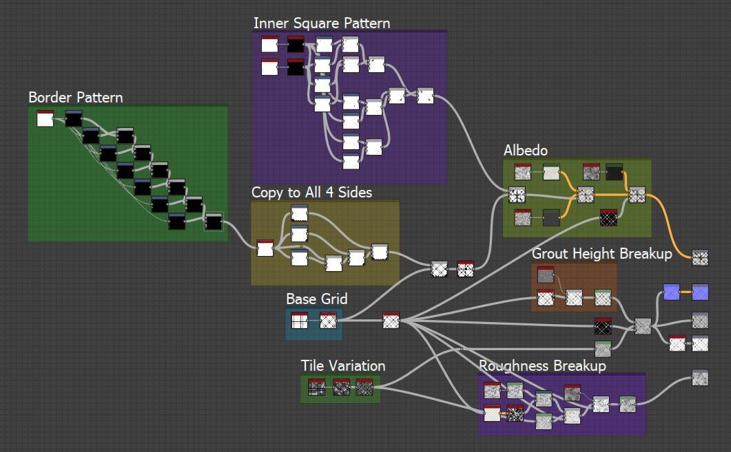 Node Network